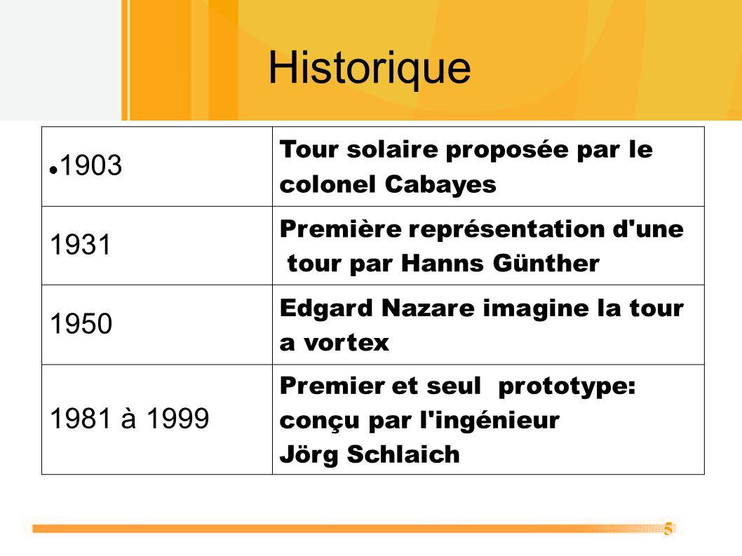 5 Historique 1903 Tour solaire proposée par le colonel Cabayes 1931 Première représentation d'une tour par Hanns Günther 1950 Edgard Nazare imagine la