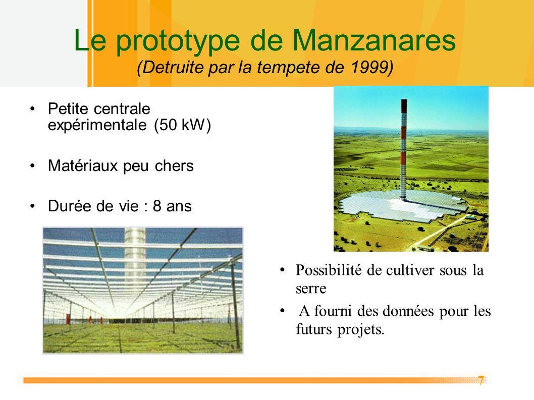 7 Le prototype de Manzanares (Detruite par la tempete de 1999) Petite centrale expérimentale (50 kW) Matériaux peu chers Durée de vie : 8 ans Possibil