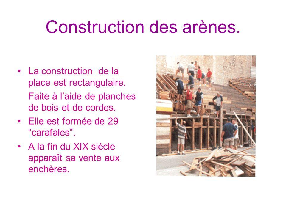 Construction des arènes. La construction de la place est rectangulaire. Faite à laide de planches de bois et de cordes. Elle est formée de 29 carafale