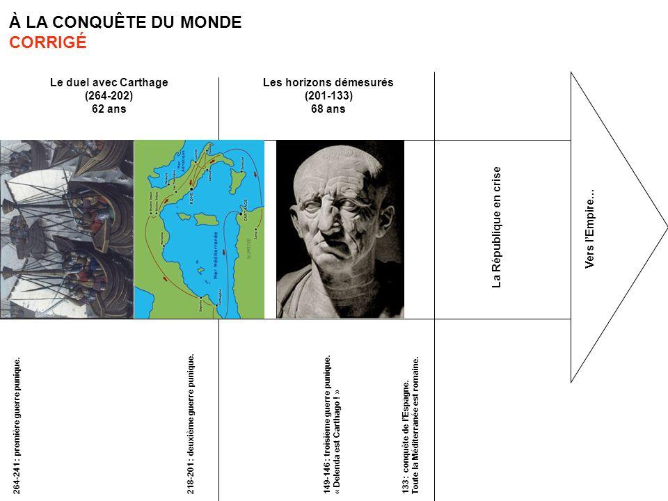 À LA CONQUÊTE DU MONDE CORRIGÉ Le duel avec Carthage (264-202) 62 ans Les horizons démesurés (201-133) 68 ans Vers lEmpire… 218-201 : deuxième guerre