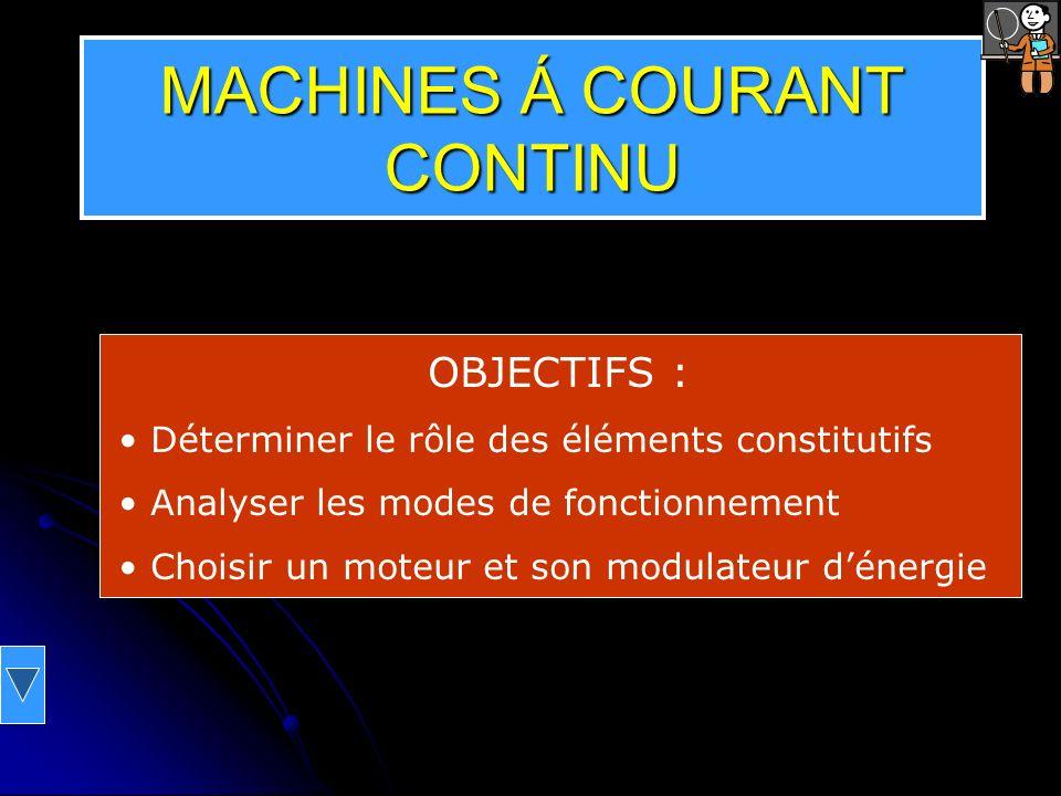 OBJECTIFS : Déterminer le rôle des éléments constitutifs Analyser les modes de fonctionnement Choisir un moteur et son modulateur dénergie