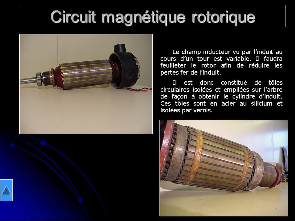 Circuit magnétique rotorique Le champ inducteur vu par linduit au cours dun tour est variable. Il faudra feuilleter le rotor afin de réduire les perte