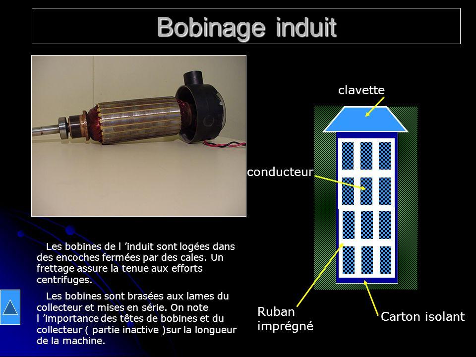 Bobinage induit Les bobines de l induit sont logées dans des encoches fermées par des cales. Un frettage assure la tenue aux efforts centrifuges. Les