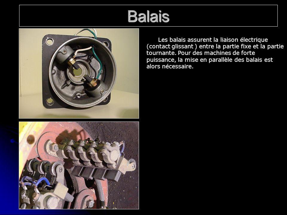 Balais Les balais assurent la liaison électrique (contact glissant ) entre la partie fixe et la partie tournante. Pour des machines de forte puissance