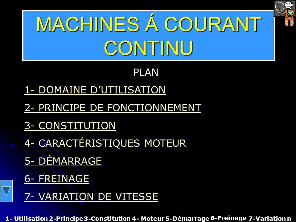MACHINES Á COURANT CONTINU PLAN 1- DOMAINE DUTILISATION 2- PRINCIPE DE FONCTIONNEMENT 3- CONSTITUTION 4- CARACTÉRISTIQUES MOTEUR 5- DÉMARRAGE 6- FREIN