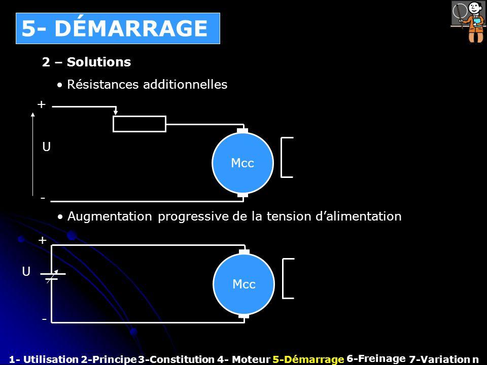 5- DÉMARRAGE 1- Utilisation2-Principe3-Constitution4- Moteur 6-Freinage 7-Variation n 2 – Solutions Résistances additionnelles Mcc U + - Augmentation