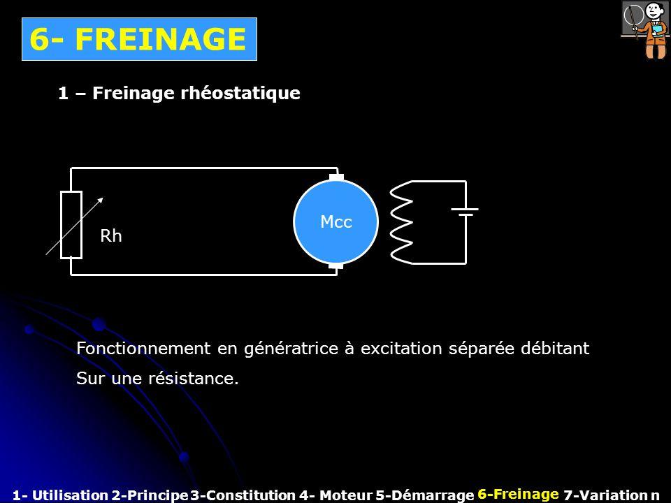 6- FREINAGE 1- Utilisation2-Principe3-Constitution4- Moteur 6-Freinage 7-Variation n 1 – Freinage rhéostatique Mcc Rh Fonctionnement en génératrice à