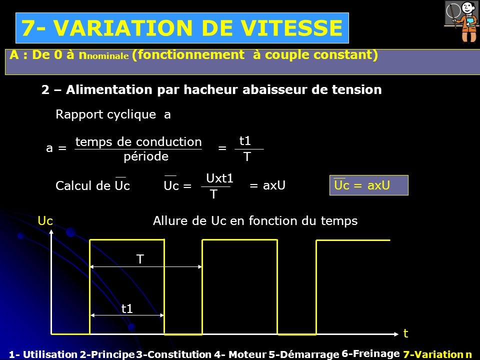 7- VARIATION DE VITESSE 1- Utilisation2-Principe3-Constitution4- Moteur 6-Freinage 7-Variation n5-Démarrage t1 T Rapport cyclique a a == t1 T Calcul d