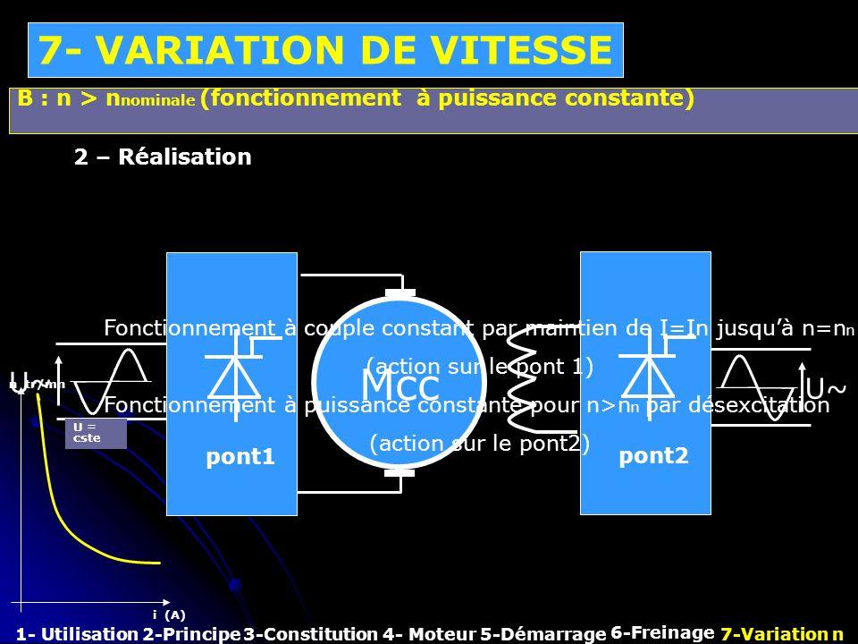 7- VARIATION DE VITESSE 1- Utilisation2-Principe3-Constitution4- Moteur 6-Freinage 7-Variation n5-Démarrage B : n > n nominale (fonctionnement à puiss