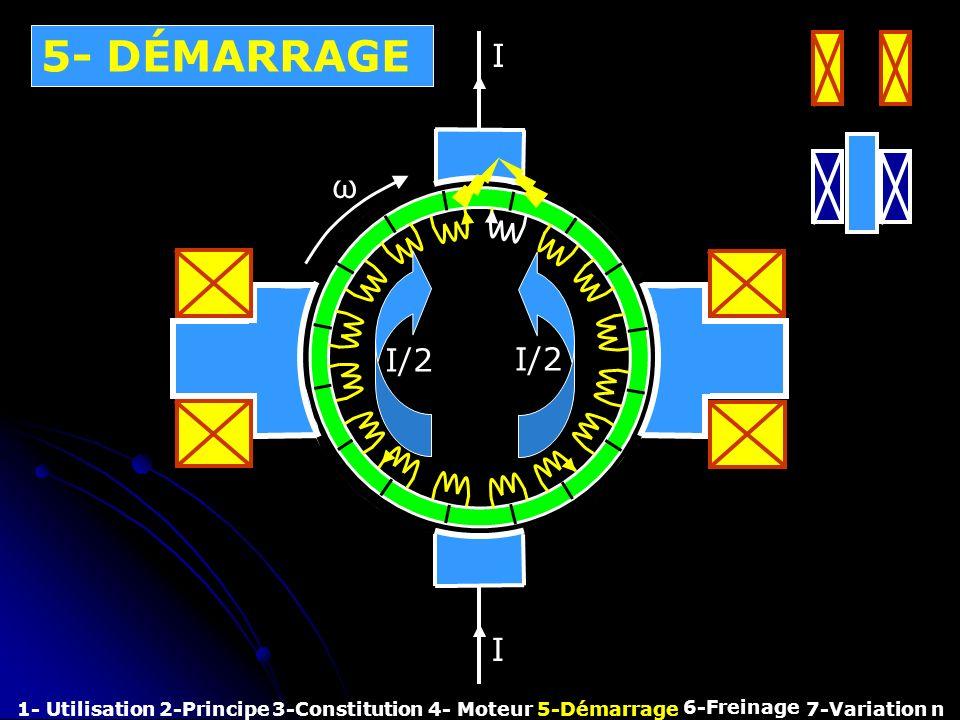 5- DÉMARRAGE 1- Utilisation2-Principe3-Constitution4- Moteur5-Démarrage 6-Freinage 7-Variation n I/2 I I ω