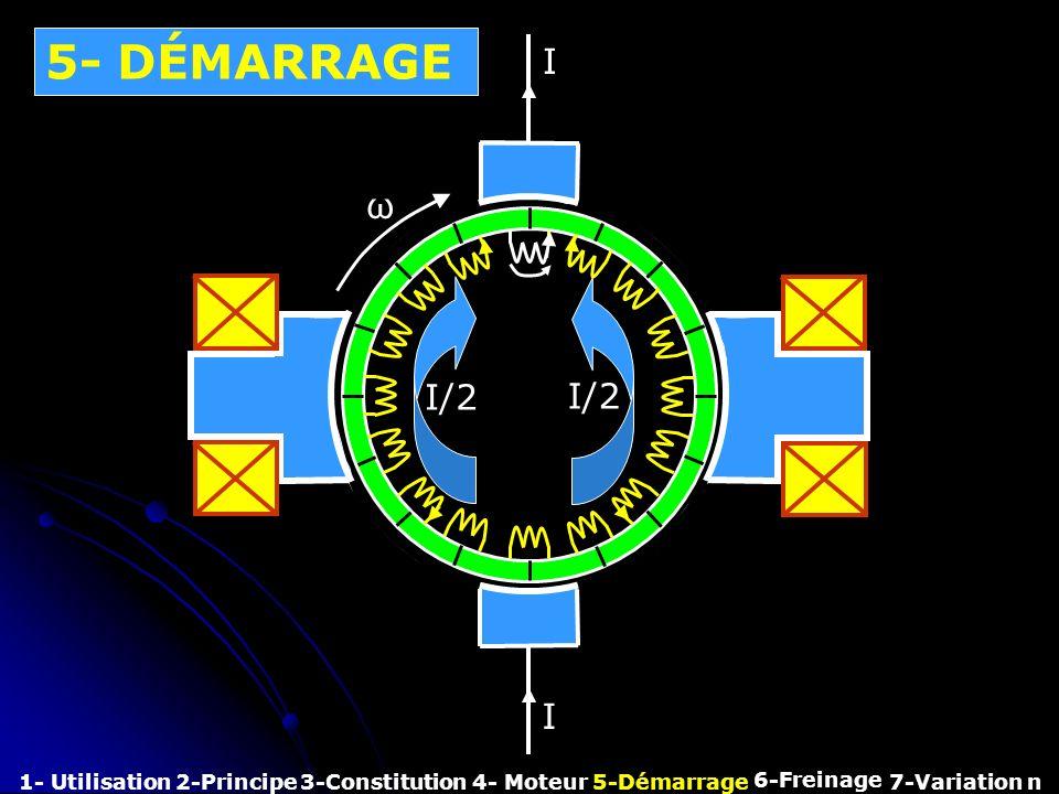 5- DÉMARRAGE 1- Utilisation2-Principe3-Constitution4- Moteur5-Démarrage 6-Freinage 7-Variation n I/2 ω I I