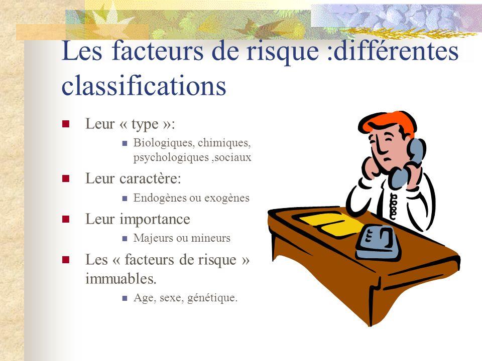 Les facteurs de risque :différentes classifications Leur « type »: Biologiques, chimiques, psychologiques,sociaux Leur caractère: Endogènes ou exogène