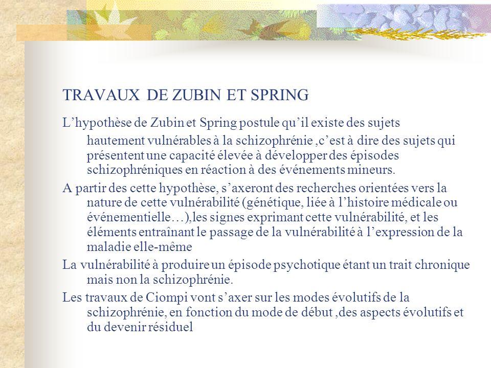 TRAVAUX DE ZUBIN ET SPRING Lhypothèse de Zubin et Spring postule quil existe des sujets hautement vulnérables à la schizophrénie,cest à dire des sujet