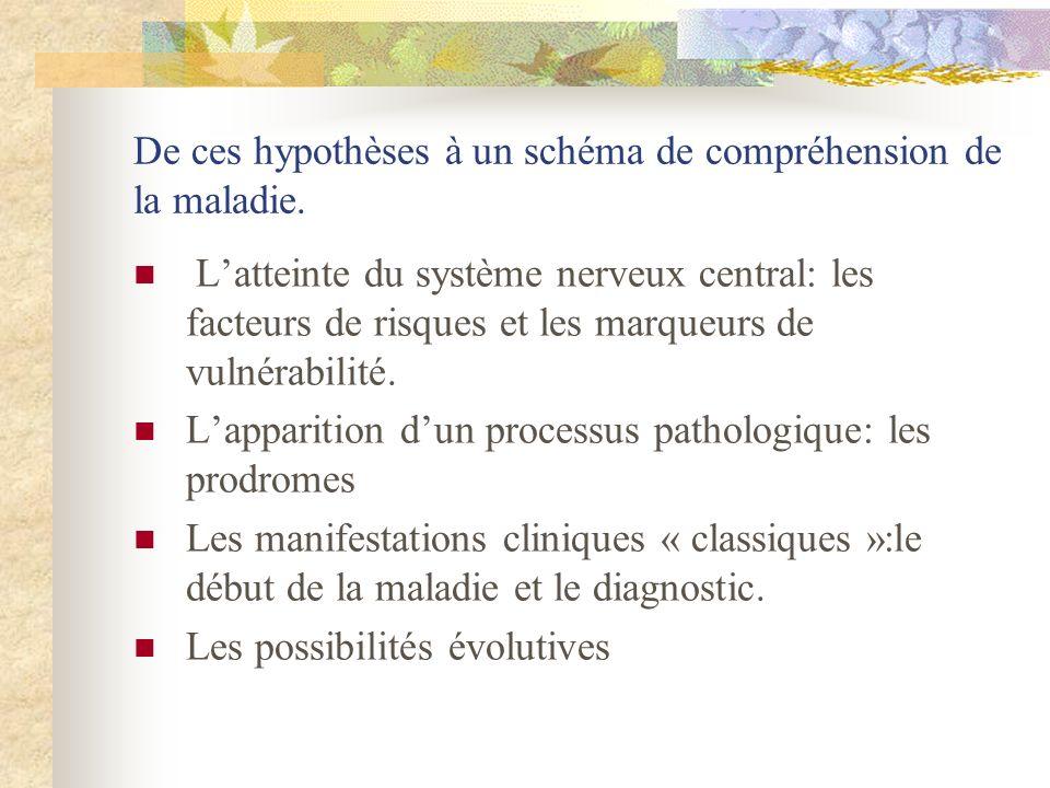 De ces hypothèses à un schéma de compréhension de la maladie. Latteinte du système nerveux central: les facteurs de risques et les marqueurs de vulnér