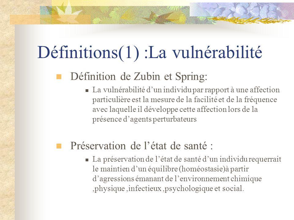 Définitions(1) :La vulnérabilité Définition de Zubin et Spring: La vulnérabilité dun individu par rapport à une affection particulière est la mesure d
