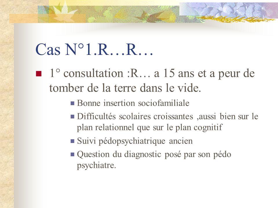 Cas N°1.R…R… 1° consultation :R… a 15 ans et a peur de tomber de la terre dans le vide. Bonne insertion sociofamiliale Difficultés scolaires croissant