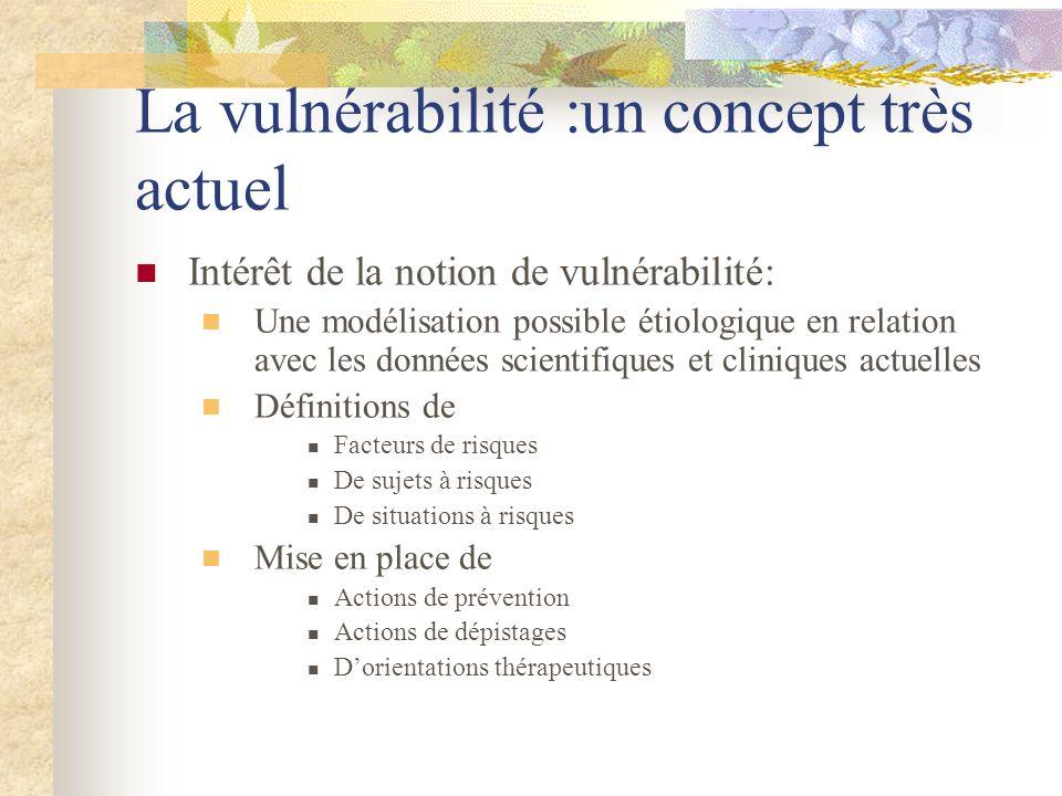 Définitions (2)La vulnérabilité Du normal au pathologique et/ou de linvulnérable à lhyper vulnérable La vulnérabilité apparaît donc comme une dimension présente chez tous les individus et qui repose sur lhypothèse dun continuum entre normal et pathologique.
