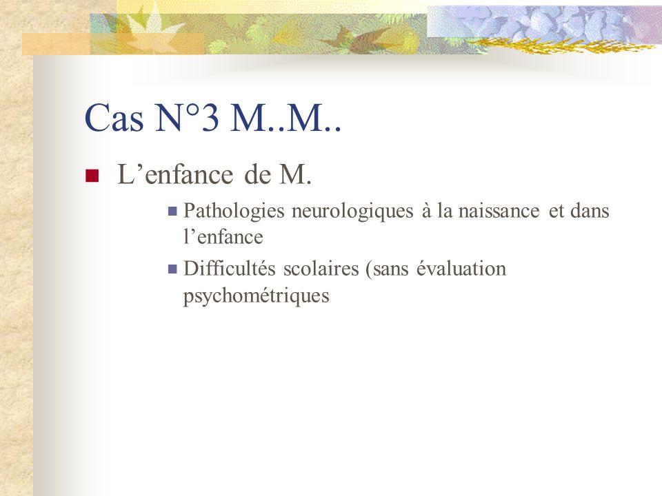 Cas N°3 M..M.. Lenfance de M. Pathologies neurologiques à la naissance et dans lenfance Difficultés scolaires (sans évaluation psychométriques