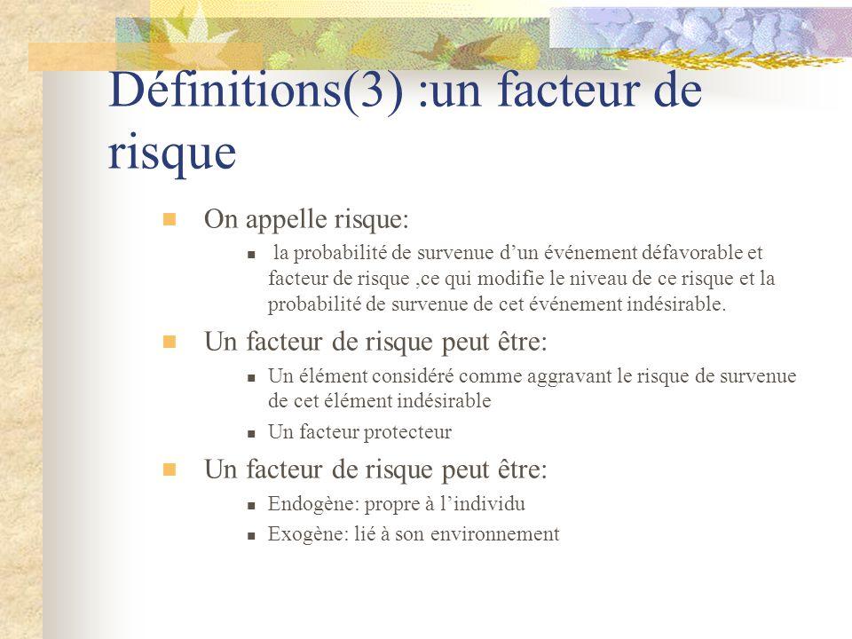Définitions(3) :un facteur de risque On appelle risque: la probabilité de survenue dun événement défavorable et facteur de risque,ce qui modifie le ni