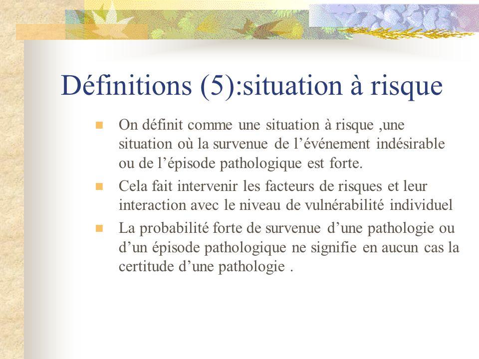 Définitions (5):situation à risque On définit comme une situation à risque,une situation où la survenue de lévénement indésirable ou de lépisode pathologique est forte.