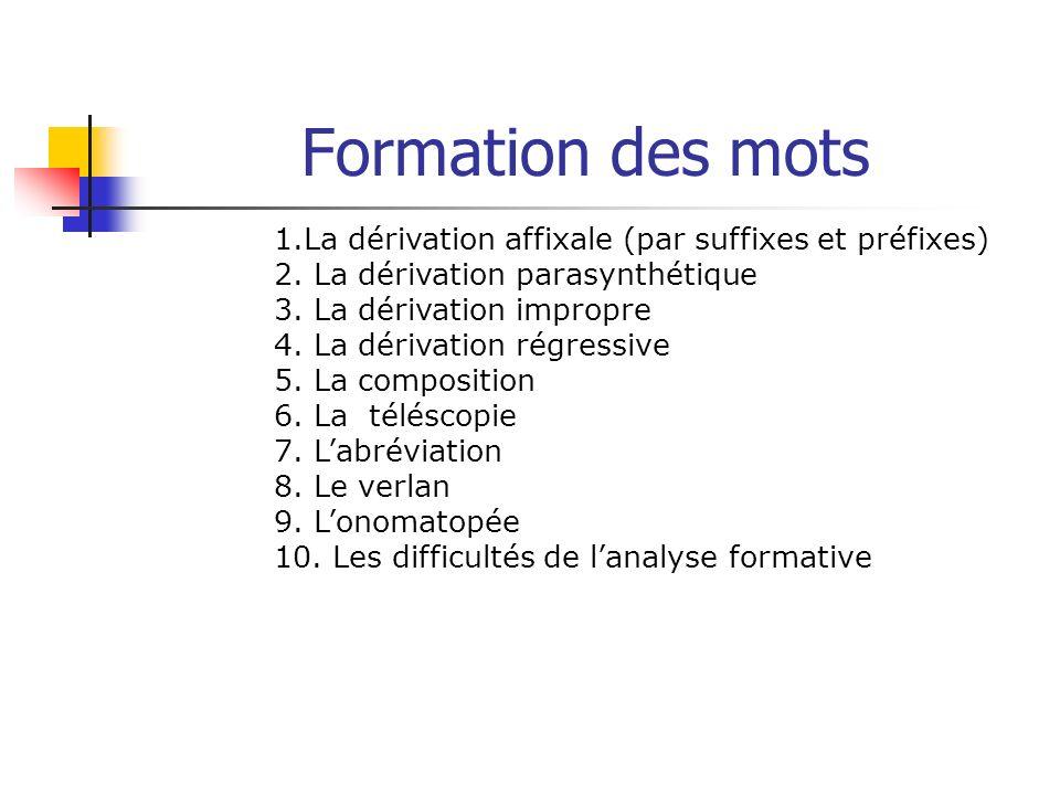 Formation des mots 1.La dérivation affixale (par suffixes et préfixes) 2.