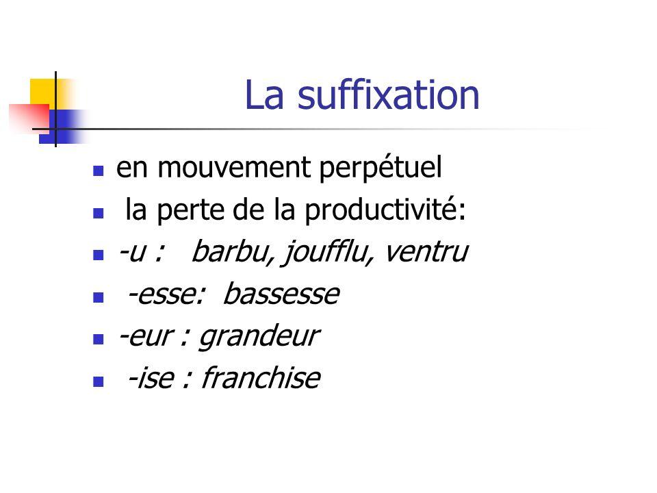 La suffixation en mouvement perpétuel la perte de la productivité: -u : barbu, joufflu, ventru -esse: bassesse -eur : grandeur -ise : franchise