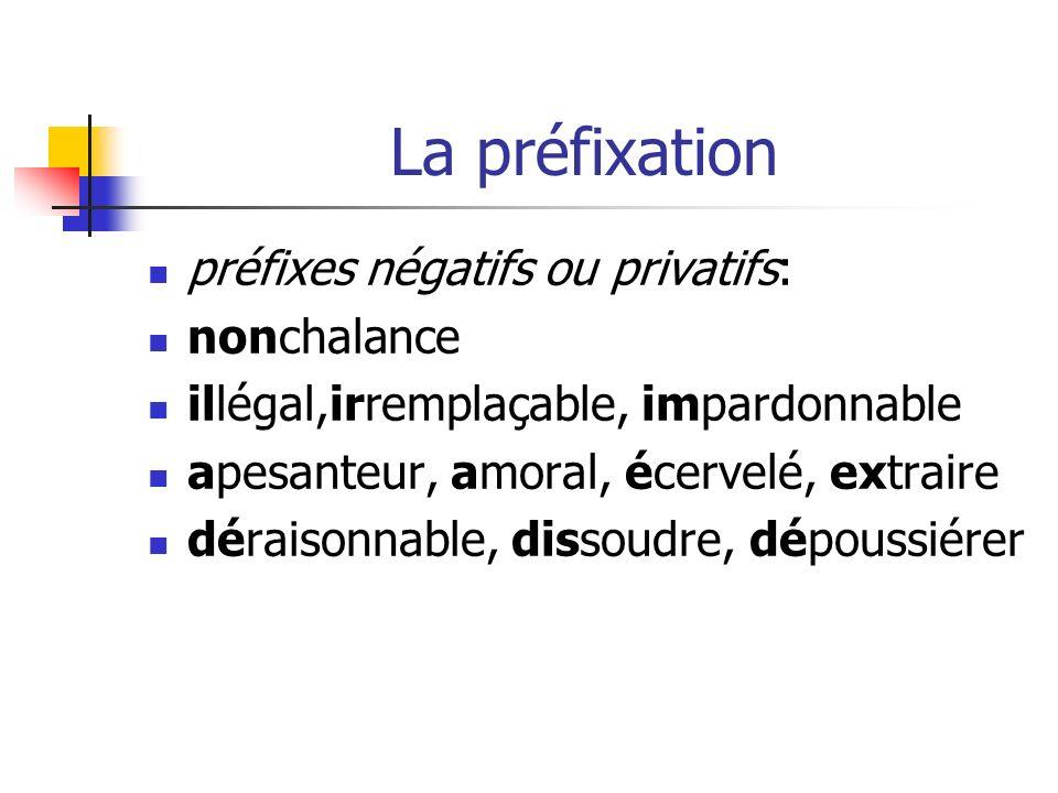La préfixation préfixes négatifs ou privatifs: nonchalance illégal,irremplaçable, impardonnable apesanteur, amoral, écervelé, extraire déraisonnable, dissoudre, dépoussiérer