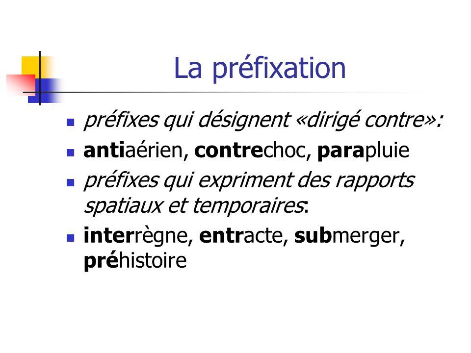 La préfixation préfixes qui désignent «dirigé contre»: antiaérien, contrechoc, parapluie préfixes qui expriment des rapports spatiaux et temporaires: interrègne, entracte, submerger, préhistoire