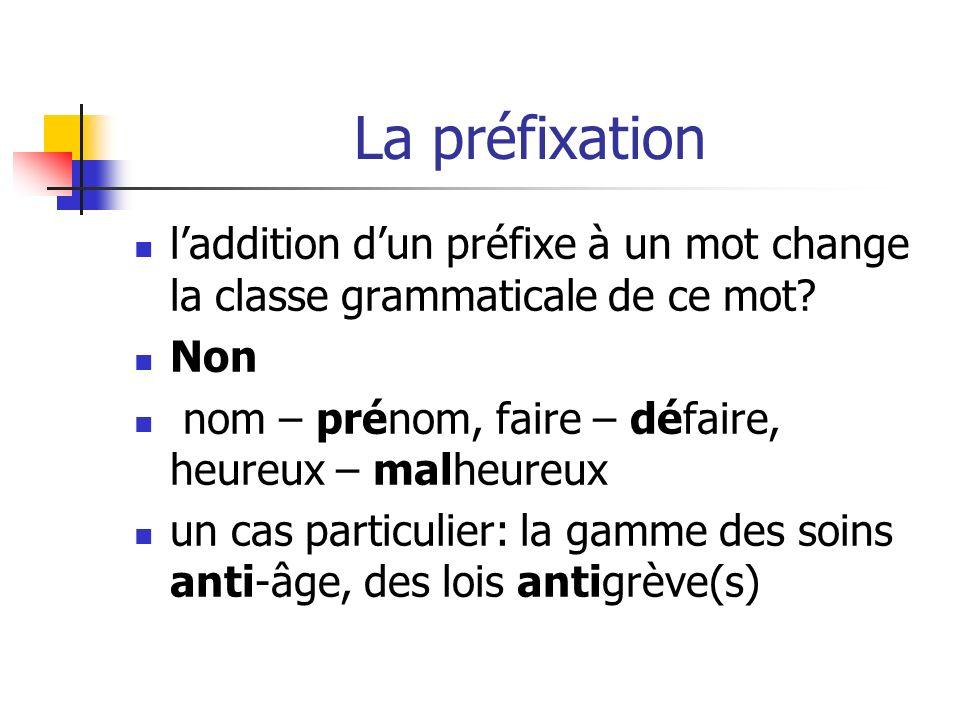 La préfixation laddition dun préfixe à un mot change la classe grammaticale de ce mot.