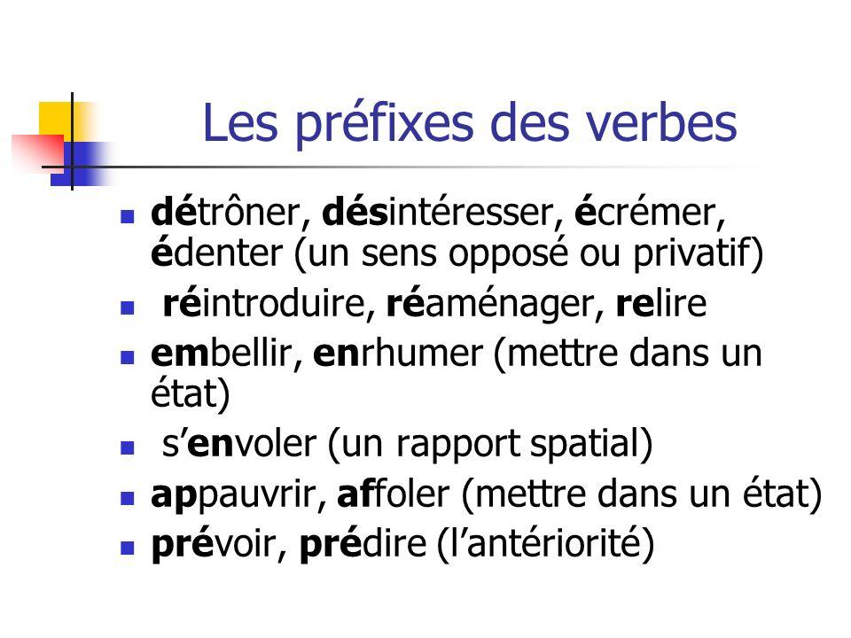 Les préfixes des verbes détrôner, désintéresser, écrémer, édenter (un sens opposé ou privatif) réintroduire, réaménager, relire embellir, enrhumer (mettre dans un état) senvoler (un rapport spatial) appauvrir, affoler (mettre dans un état) prévoir, prédire (lantériorité)