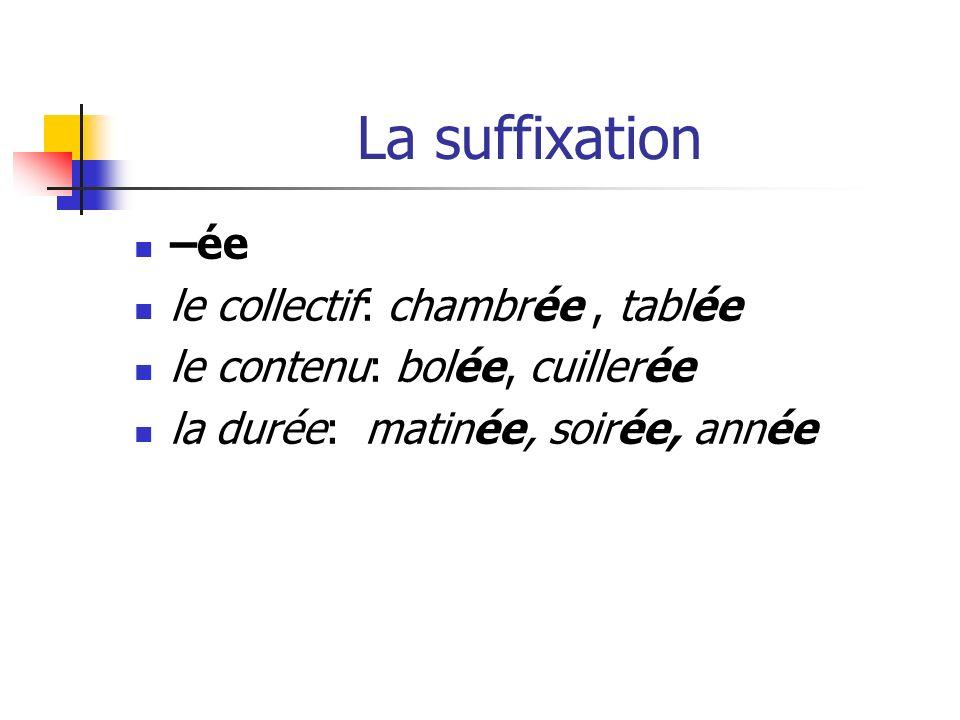 La suffixation –ée le collectif: chambrée, tablée le contenu: bolée, cuillerée la durée: matinée, soirée, année