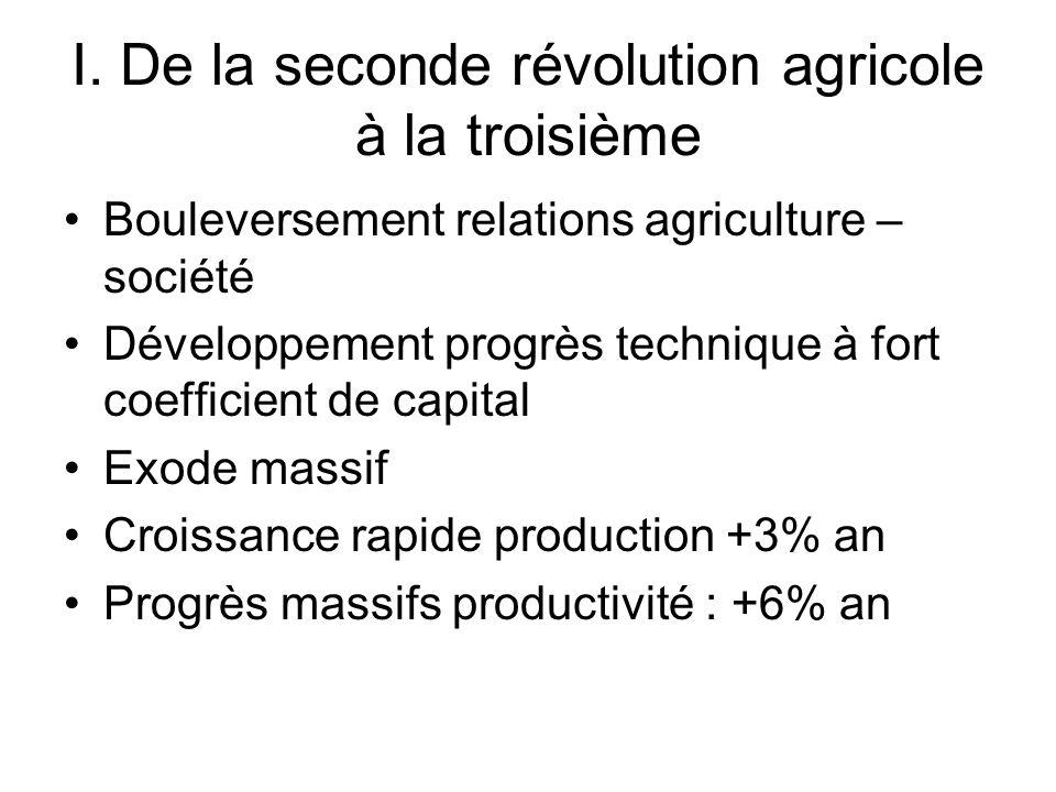 I. De la seconde révolution agricole à la troisième Bouleversement relations agriculture – société Développement progrès technique à fort coefficient