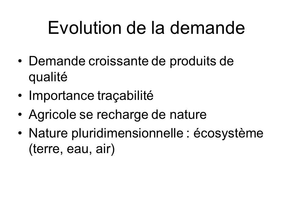Evolution de la demande Demande croissante de produits de qualité Importance traçabilité Agricole se recharge de nature Nature pluridimensionnelle : é