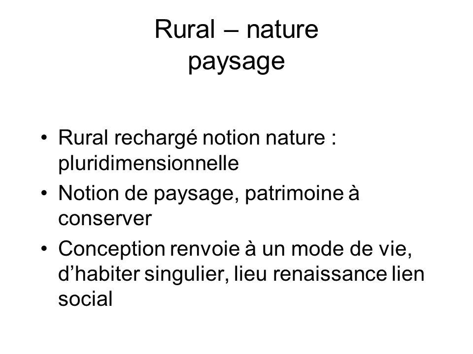 Rural – nature paysage Rural rechargé notion nature : pluridimensionnelle Notion de paysage, patrimoine à conserver Conception renvoie à un mode de vi