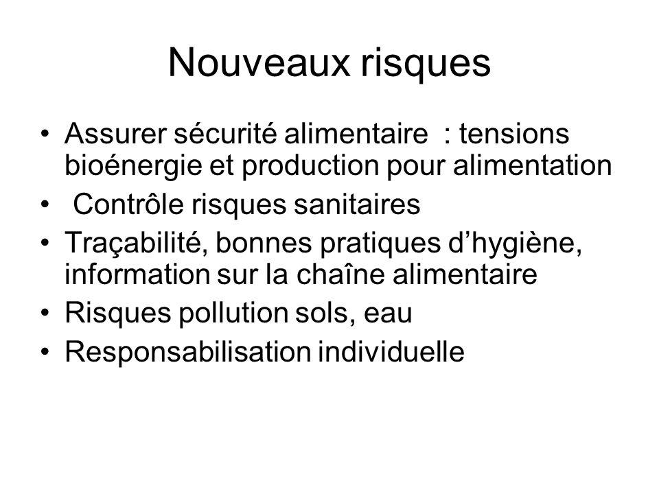 Nouveaux risques Assurer sécurité alimentaire : tensions bioénergie et production pour alimentation Contrôle risques sanitaires Traçabilité, bonnes pr