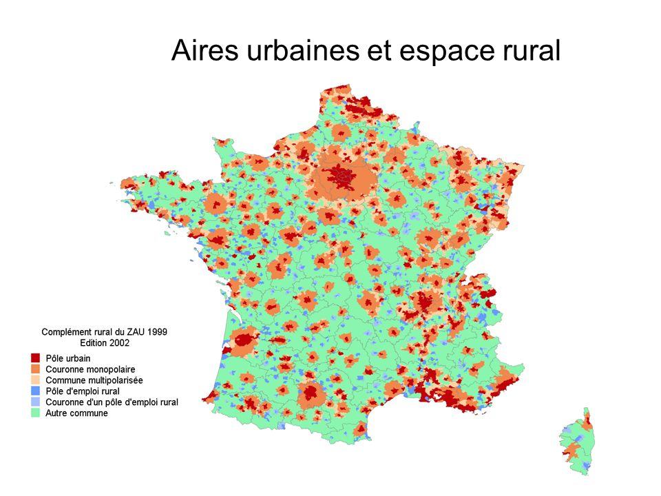 Aires urbaines et espace rural