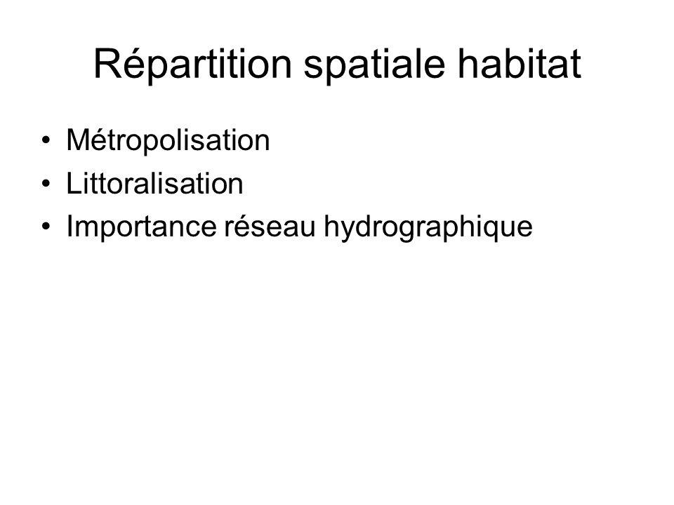 Répartition spatiale habitat Métropolisation Littoralisation Importance réseau hydrographique