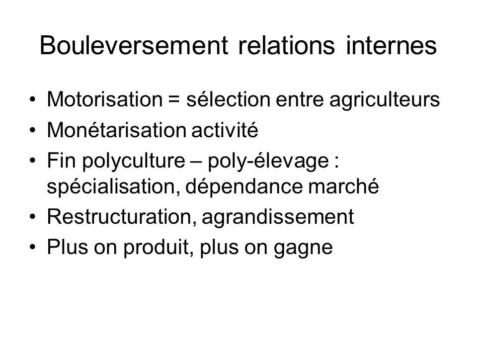 Bouleversement relations internes Motorisation = sélection entre agriculteurs Monétarisation activité Fin polyculture – poly-élevage : spécialisation,
