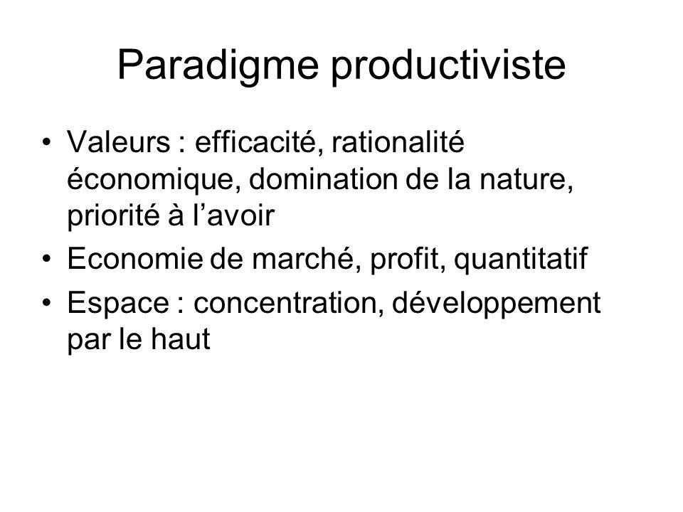 Paradigme productiviste Valeurs : efficacité, rationalité économique, domination de la nature, priorité à lavoir Economie de marché, profit, quantitat