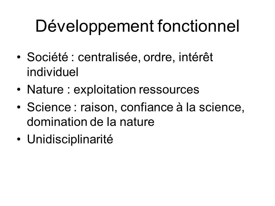 Développement fonctionnel Société : centralisée, ordre, intérêt individuel Nature : exploitation ressources Science : raison, confiance à la science,
