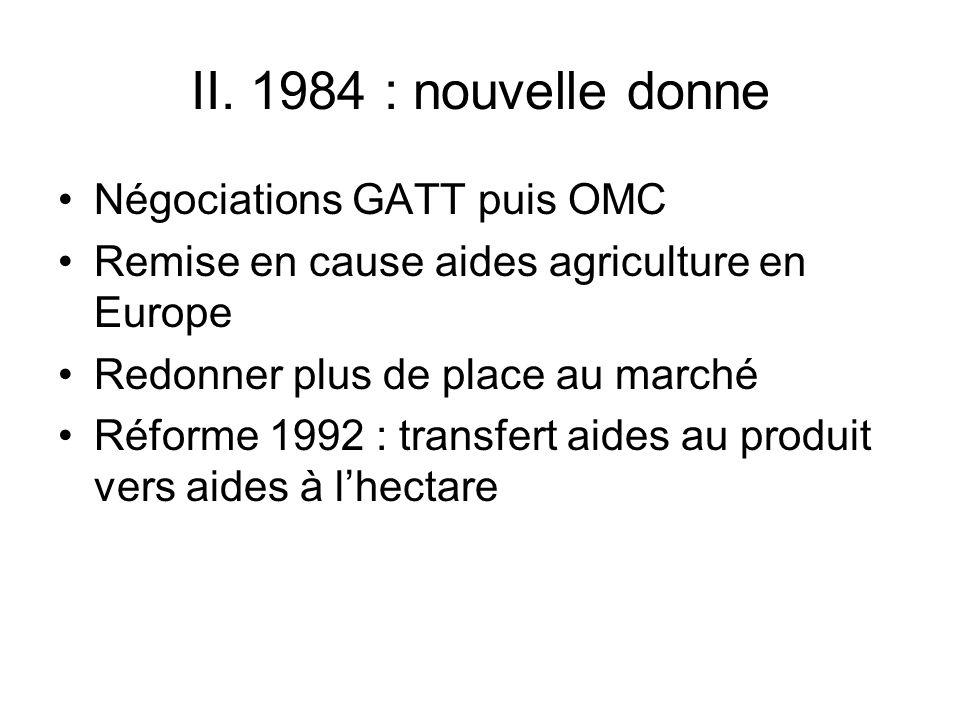 II. 1984 : nouvelle donne Négociations GATT puis OMC Remise en cause aides agriculture en Europe Redonner plus de place au marché Réforme 1992 : trans