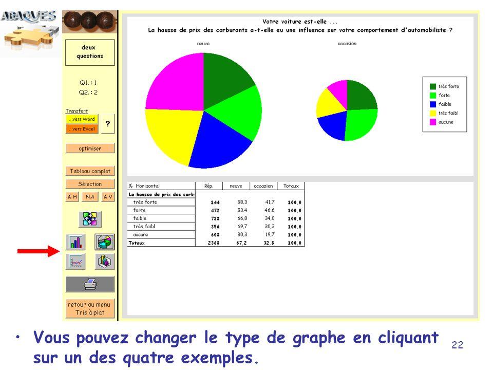 22 Vous pouvez changer le type de graphe en cliquant sur un des quatre exemples.