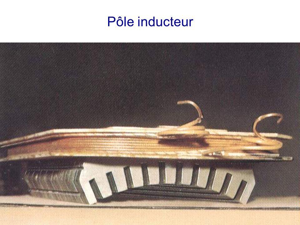 Pôle inducteur