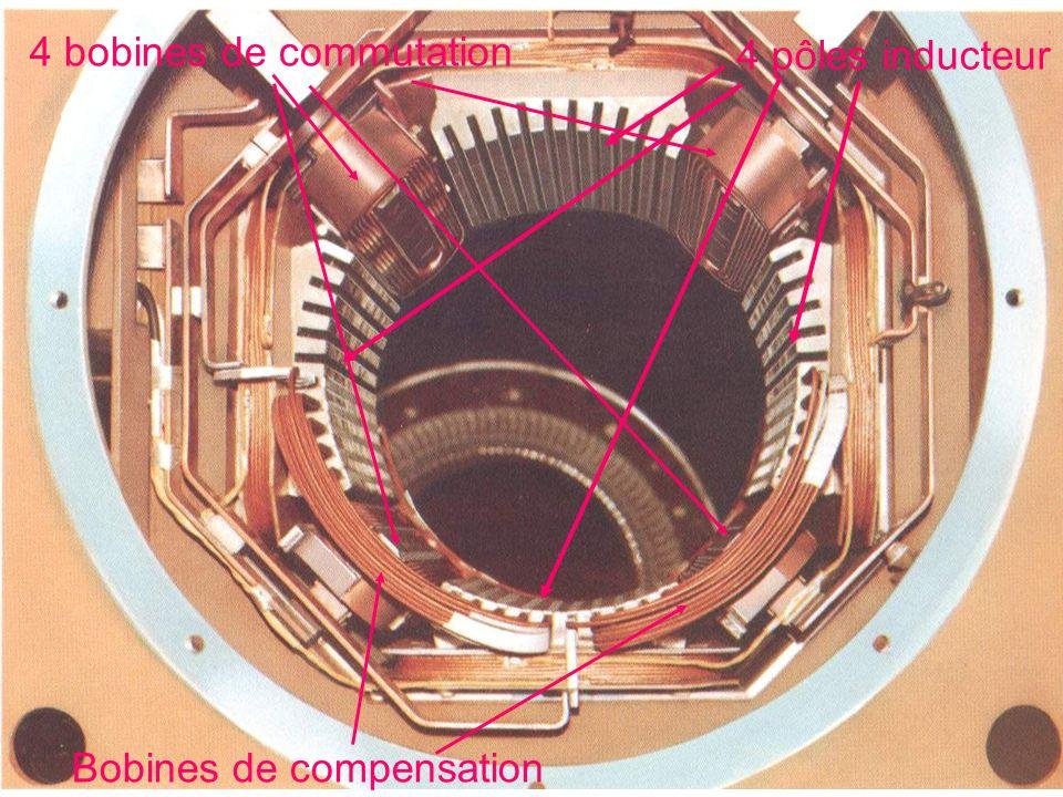 4 pôles inducteur 4 bobines de commutation Bobines de compensation
