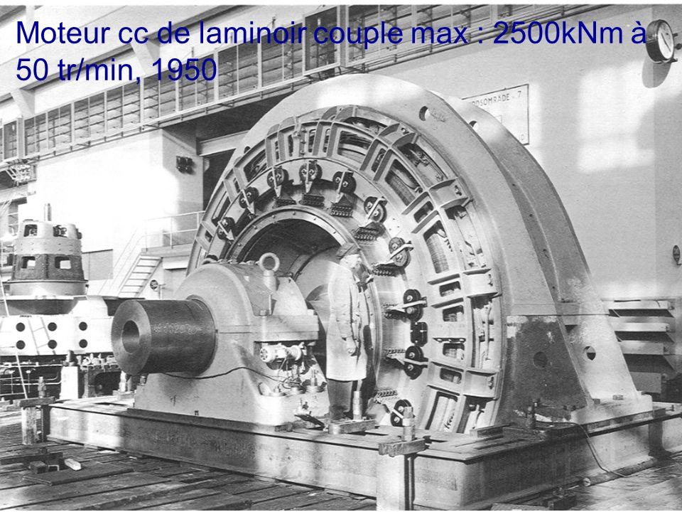 Moteur cc de laminoir couple max : 2500kNm à 50 tr/min, 1950