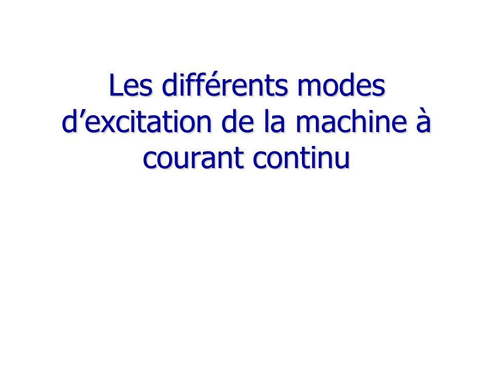 Les différents modes dexcitation de la machine à courant continu