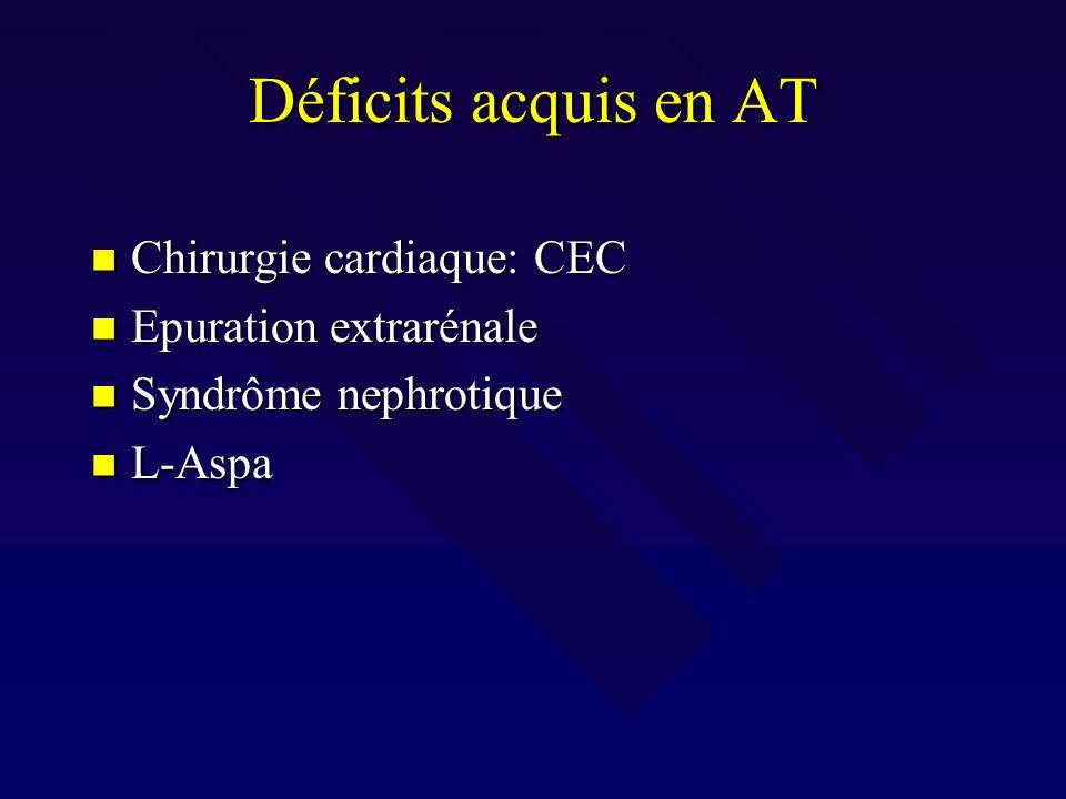 Déficits acquis en AT Chirurgie cardiaque: CEC Chirurgie cardiaque: CEC Epuration extrarénale Epuration extrarénale Syndrôme nephrotique Syndrôme neph