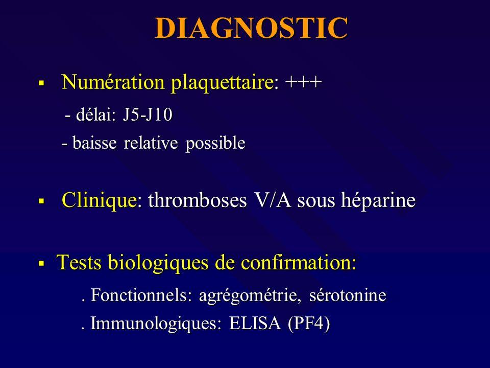 DIAGNOSTIC Numération plaquettaire: +++ Numération plaquettaire: +++ - délai: J5-J10 - délai: J5-J10 - baisse relative possible - baisse relative poss