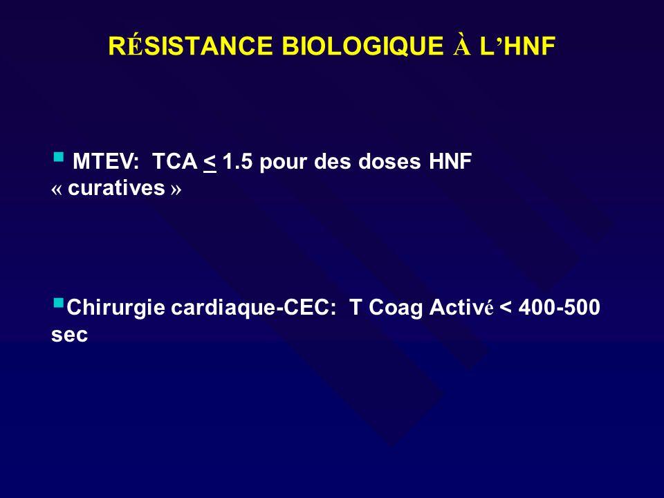 R É SISTANCE BIOLOGIQUE À L HNF MTEV: TCA < 1.5 pour des doses HNF « curatives » Chirurgie cardiaque-CEC: T Coag Activ é < 400-500 sec