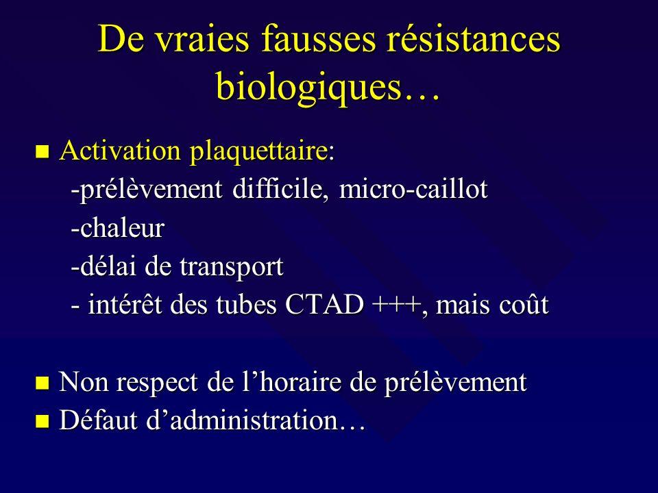 De vraies fausses résistances biologiques… Activation plaquettaire: Activation plaquettaire: -prélèvement difficile, micro-caillot -prélèvement diffic